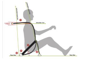 Are 2-Inch Lap Restraints Safer Than 3-Inch Lap Belts?