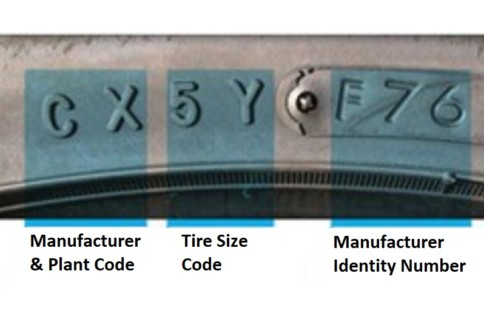 How To Read A Tire Sidewall With Toyo Tires