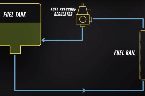 Under Pressure: How A Fuel Pressure Regulator Works With Boost
