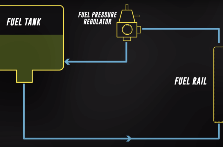 Under Pressure: How A Fuel Pressure Regulator Works With Boost